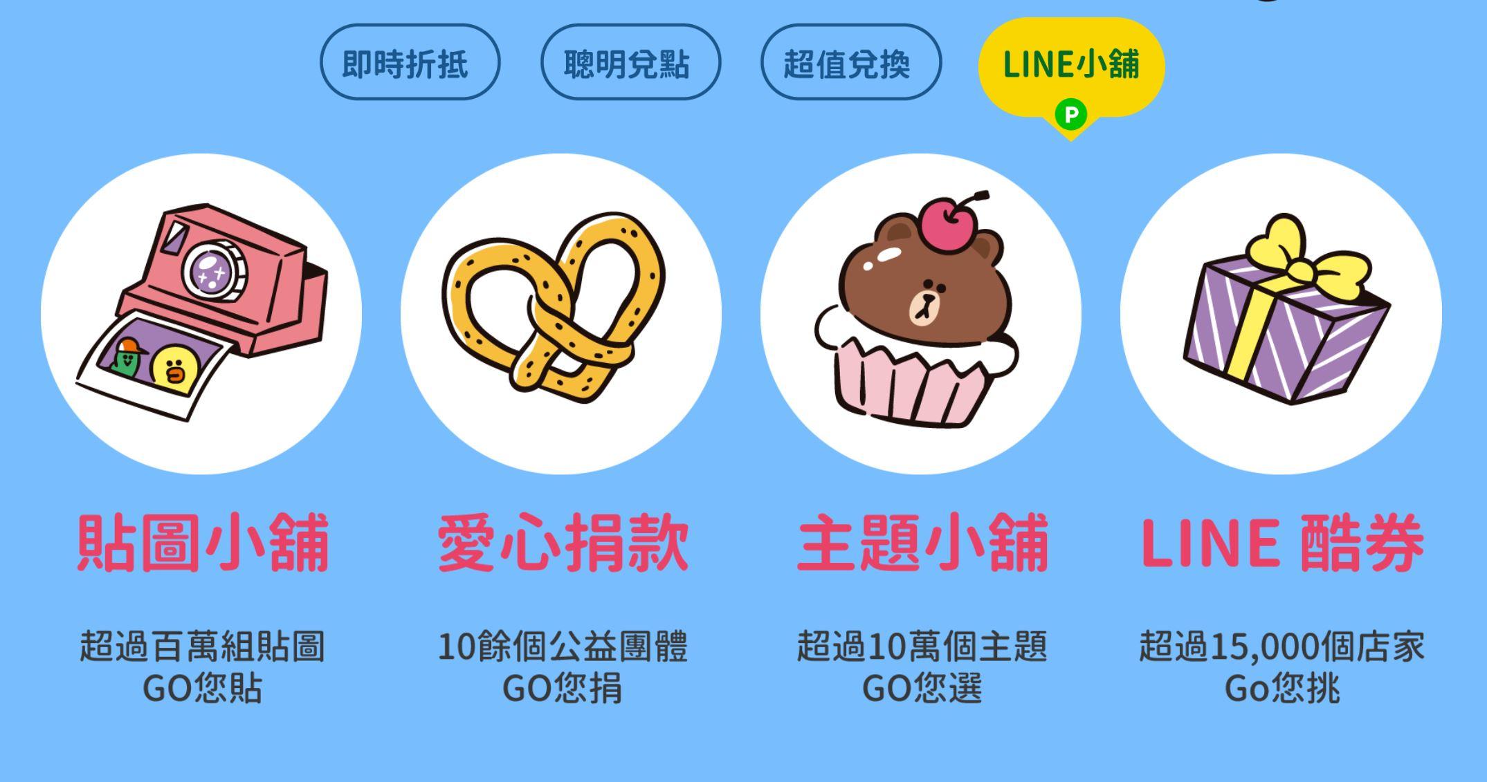 中信LINE Pay信用卡海外消費回饋2.8%, 直接轉LINE Points 點數等同現金回饋超好用!
