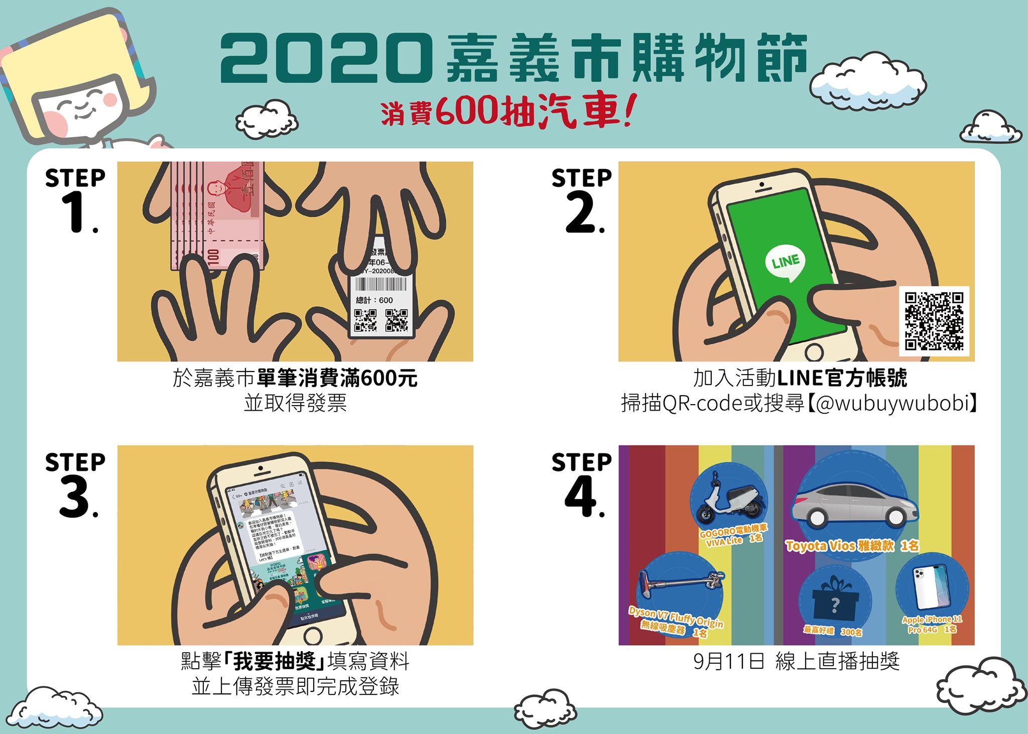 2020嘉義市購物節省很大,三倍券+安心旅遊補助,入住特約飯店再送600元嘉遊金!