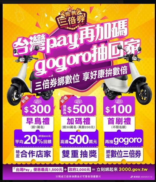 政府振興三倍券數位綁定方便又快速,加碼抽大獎GOGOGO!