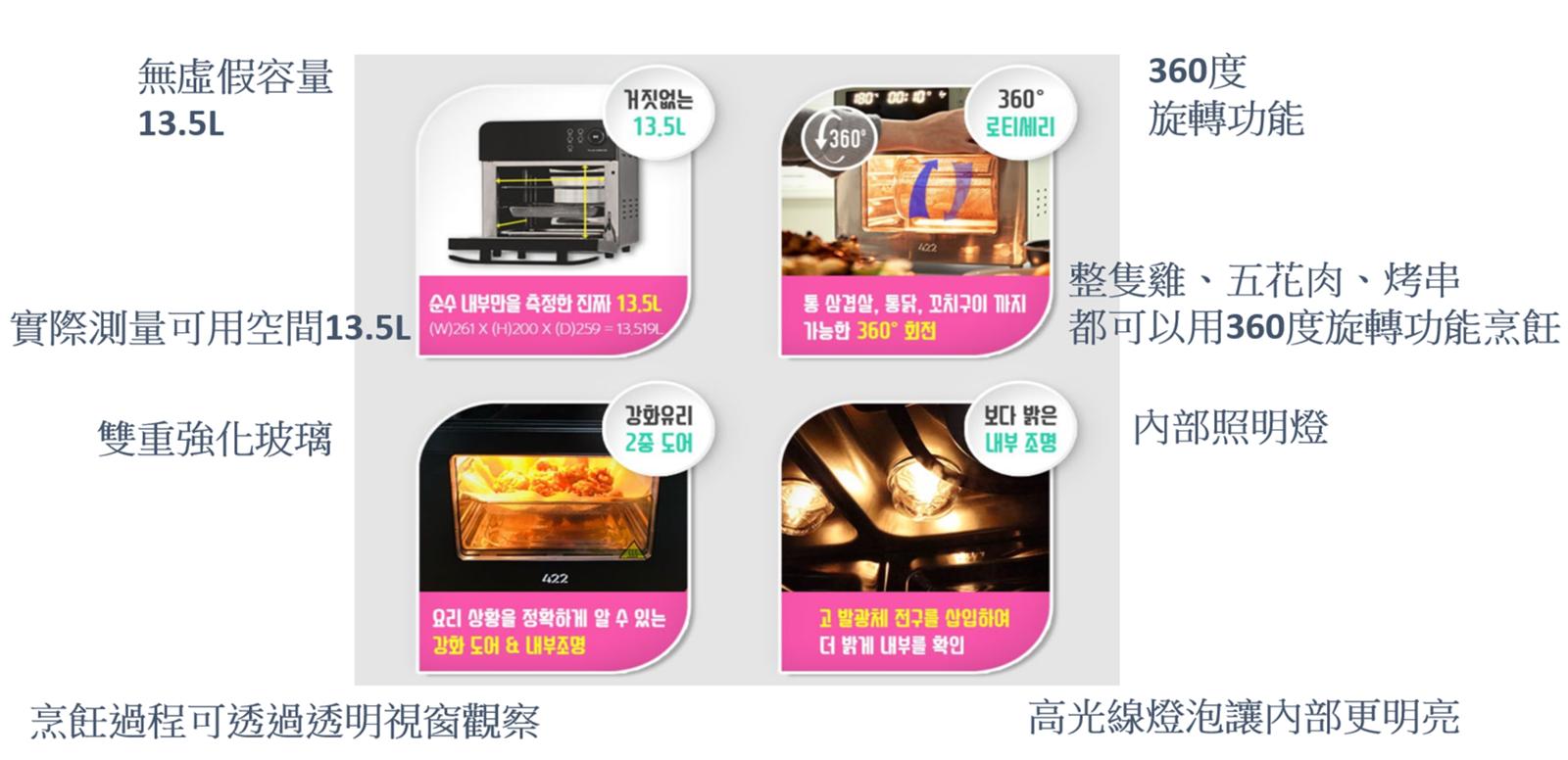 韓國422inc Korea 最美氣炸烤箱新機上市 X 愛吃鬼芸芸 7/24~7/31